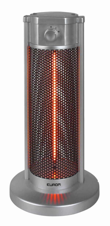 8713415333589 Under table heater elektrische terrasverwarmer onder tafel 360 graden warmte